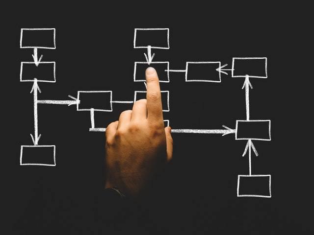 gerarchia e collegamenti di uno schema